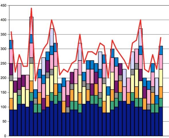 Courbe 1 Détection Et Analyses 640