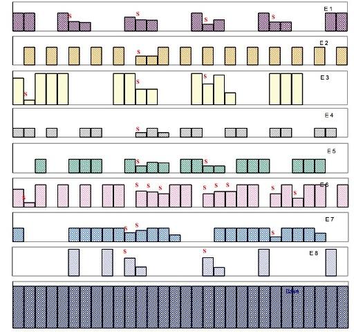 Courbe 5 Scénario D'optimisation 640